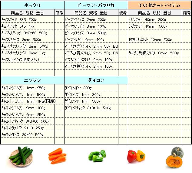 カット野菜 主要取扱いアイテム一覧